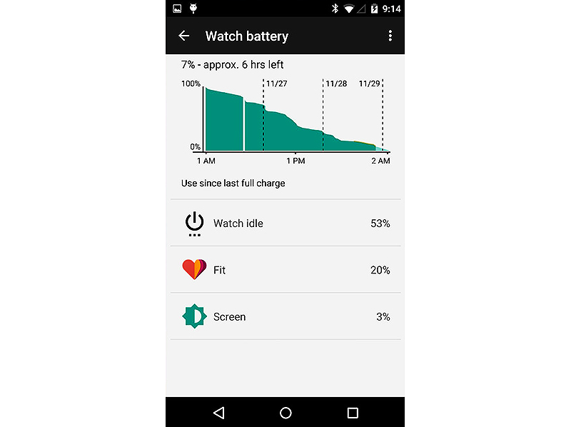 AndroidWear_Battery