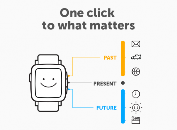 Pebble_Time_Timeline