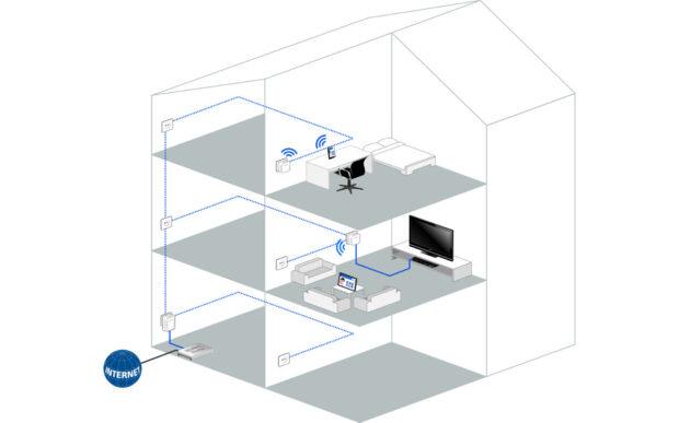dLAN WLAN mit WiFi Move kann mehrere Etagen überbrücken (Bild: Devolo)