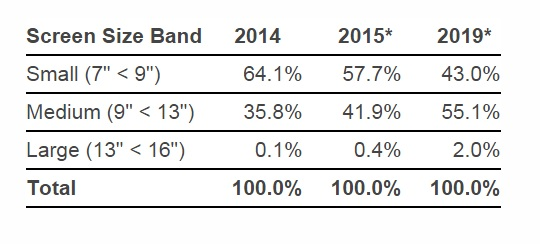 idc-tablets-trends