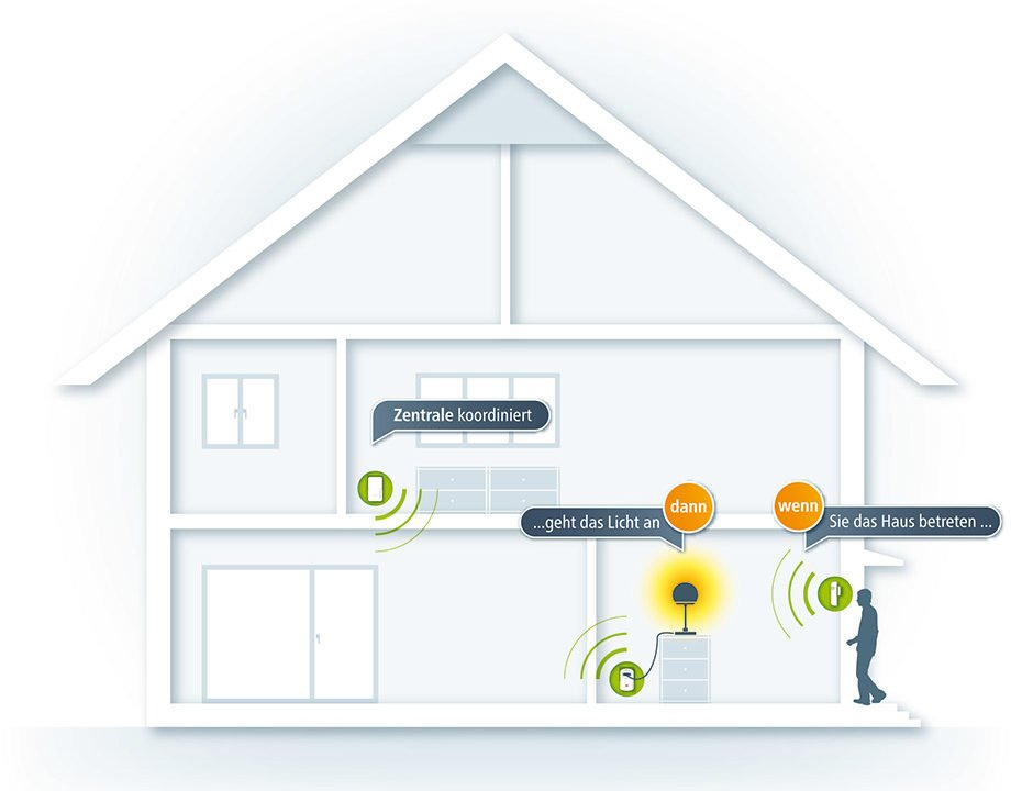 "devolo Home Control: So funktioniert das ""Smart Home zum Selbermachen"""