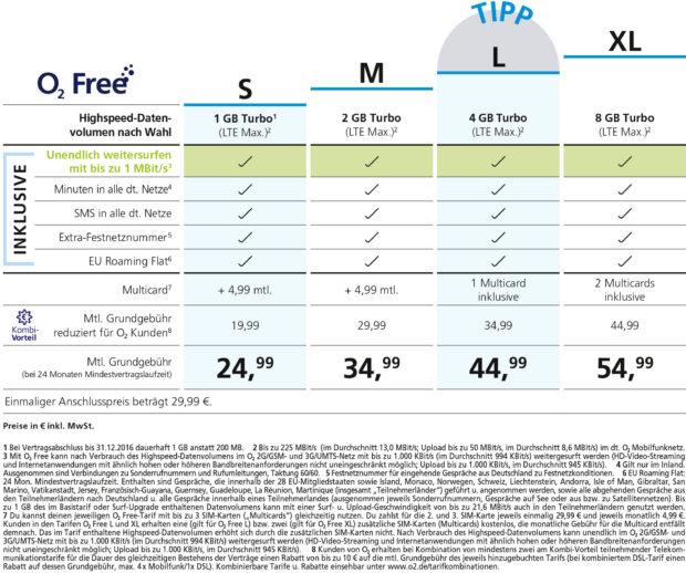 Neue O2 Free-Tarife in der Übersicht: Billig wird's leider nicht.