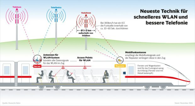 db-bahn-wlan-ice-technik
