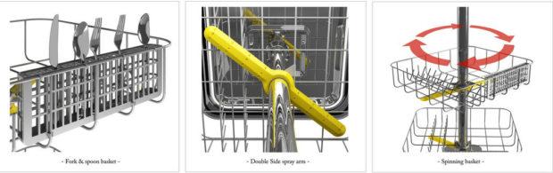 Die Körbe des Toploader-Geschirrspülers können um ihre Achse gedreht werden (Bild: Yanko Design)