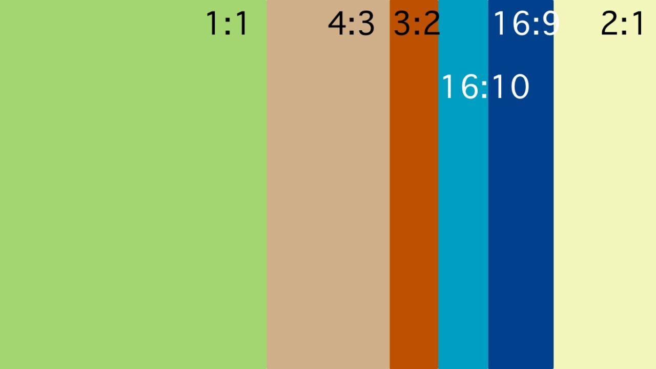 Bildformate grafisch dargestellt: Goldener Schnitt, 16:9, 4:3 und Co.