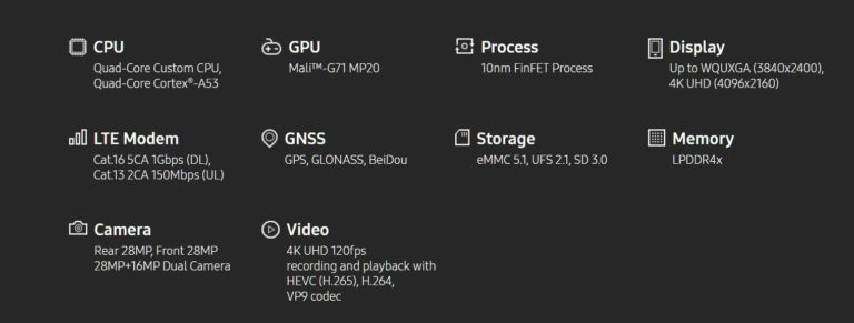 Die Fähigkeiten des neuen Chips. Das heißt aber nicht, dass alle Eigenschaften bei Smartphones auch genutzt werden. (Foto: Samsung)