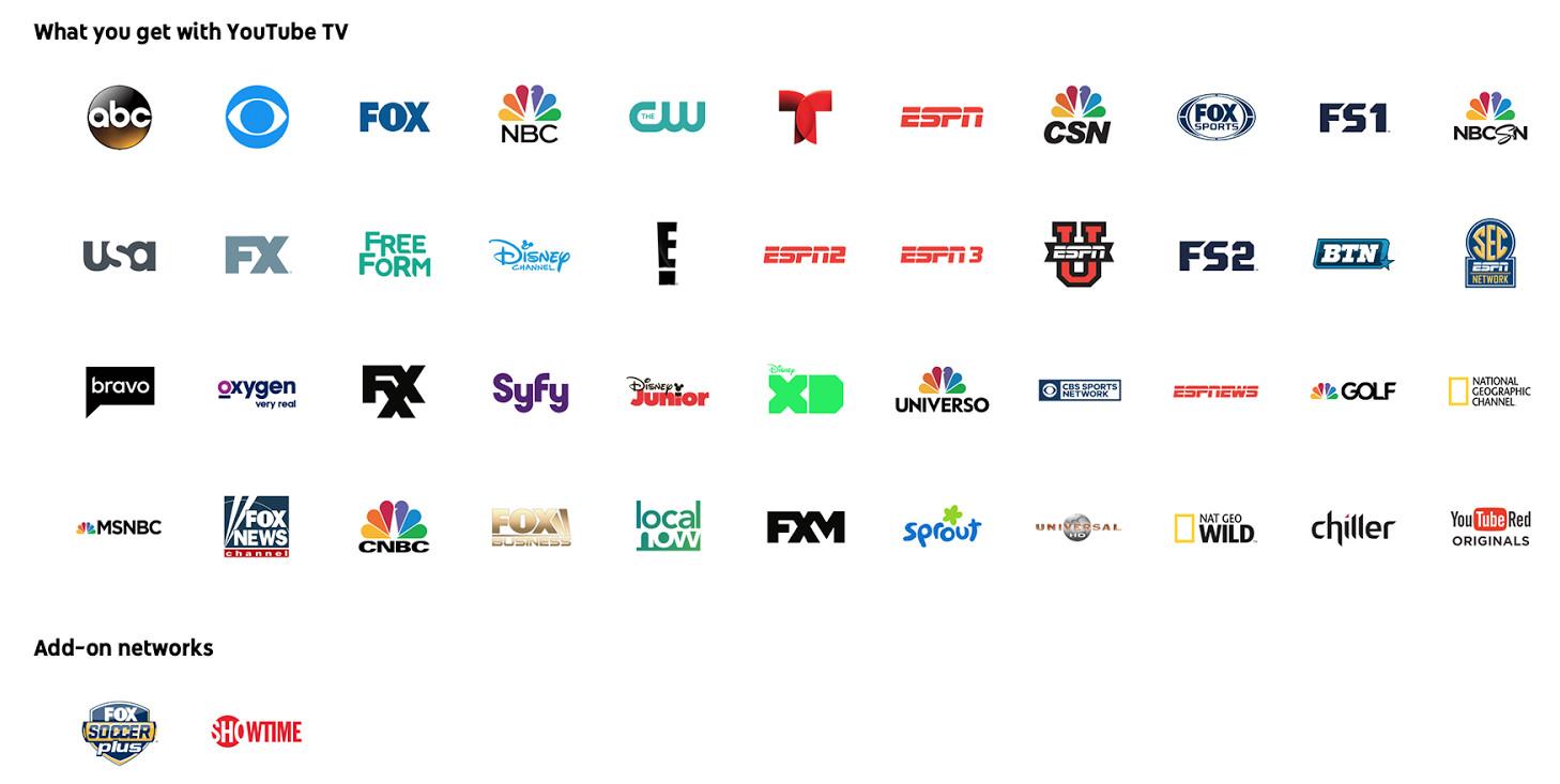Diese Sender sind beim Start von YouTube TV dabei (Bild: YouTube)