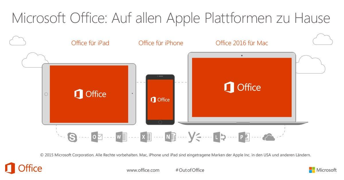 Microsoft Office gibt es schon lange für die Apple-Geräte Mac, iPhone und iPad (Bild: Microsoft)