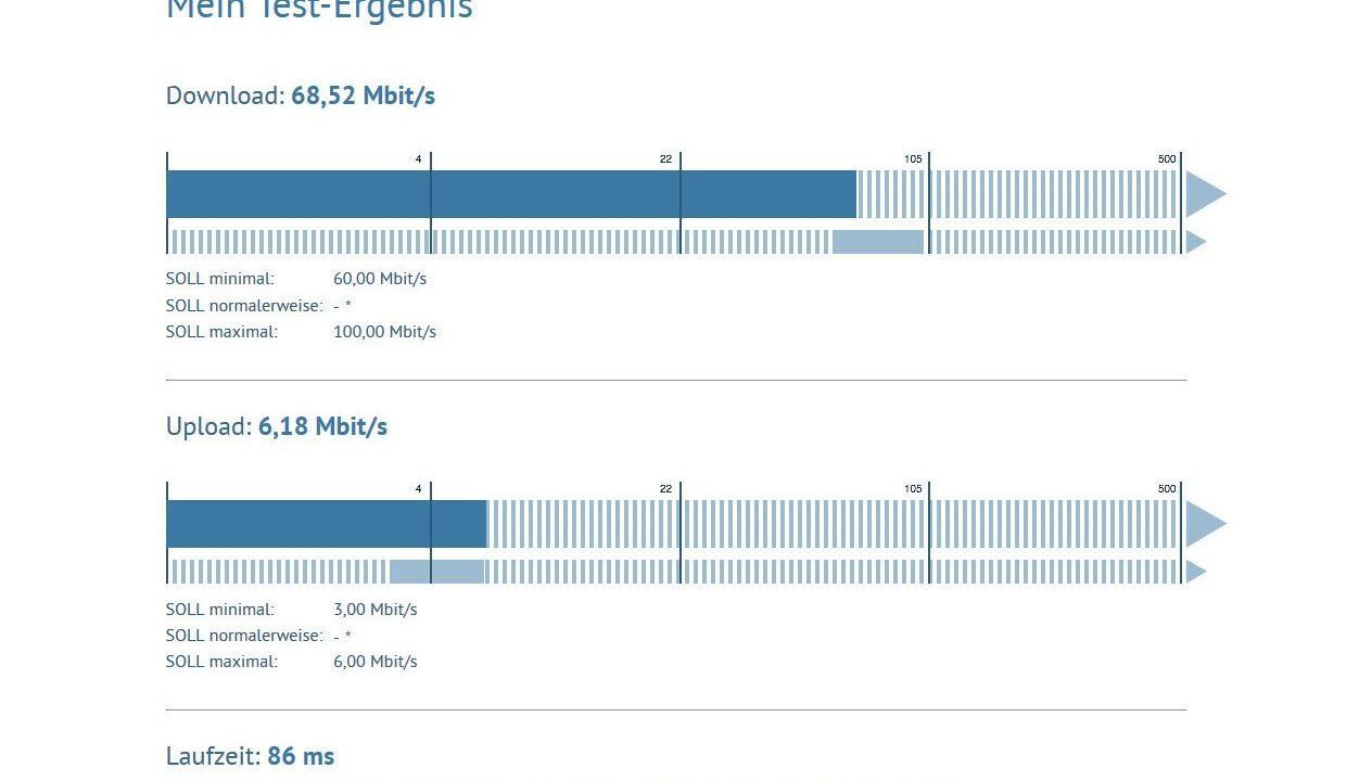 Wann ist ein Internetzugang zu langsam? Bundesnetzagentur legt sich fest