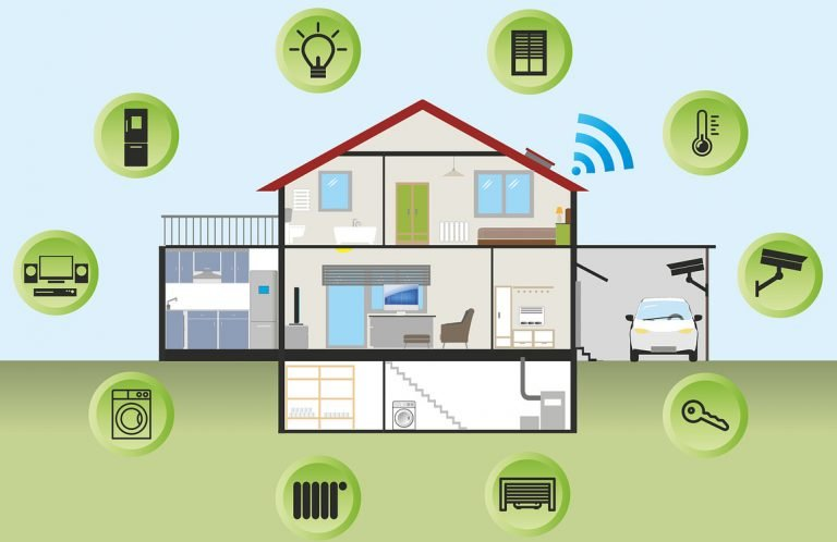 Smart Home (Bild: Pixabay/Pixaline)