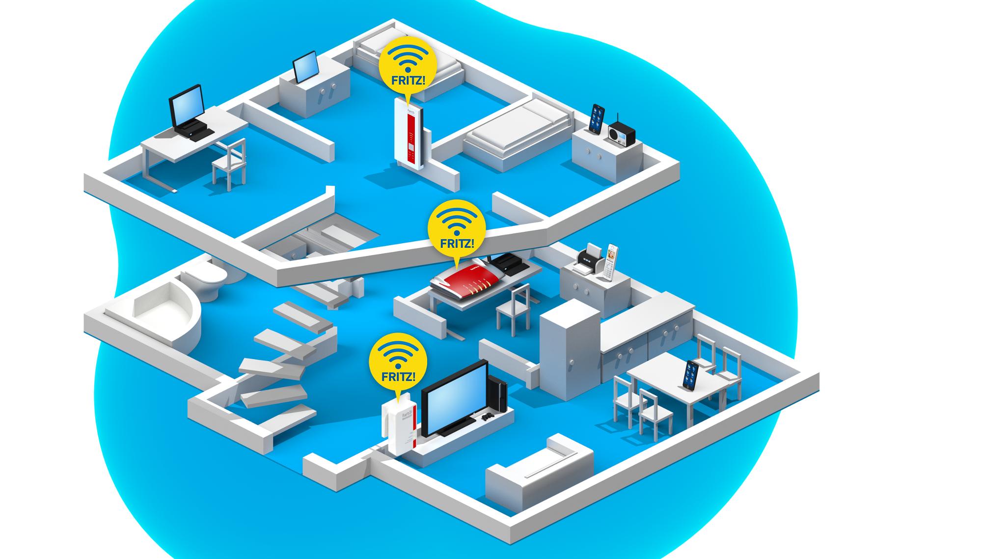 Mit Fritzbox und mehreren WLAN-Repeatern oder Powerline-Adaptern bildet AVM ein WLAN-Meshnetz (Bild: AVM)