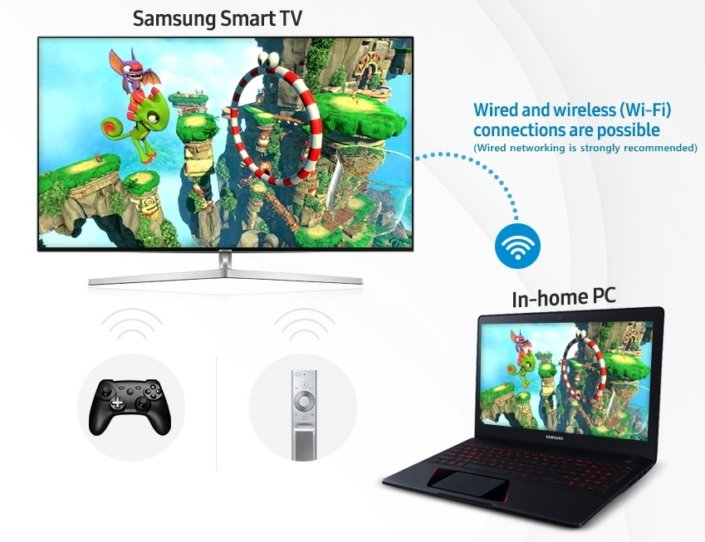 So läuft das Streaming. (Foto: Samsung)