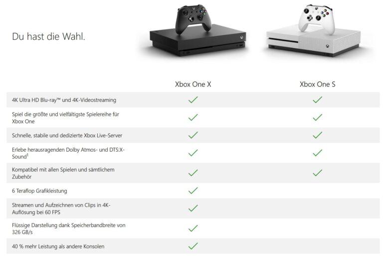Xbox One X vs. Xbox One S. (Foto: Microsoft)