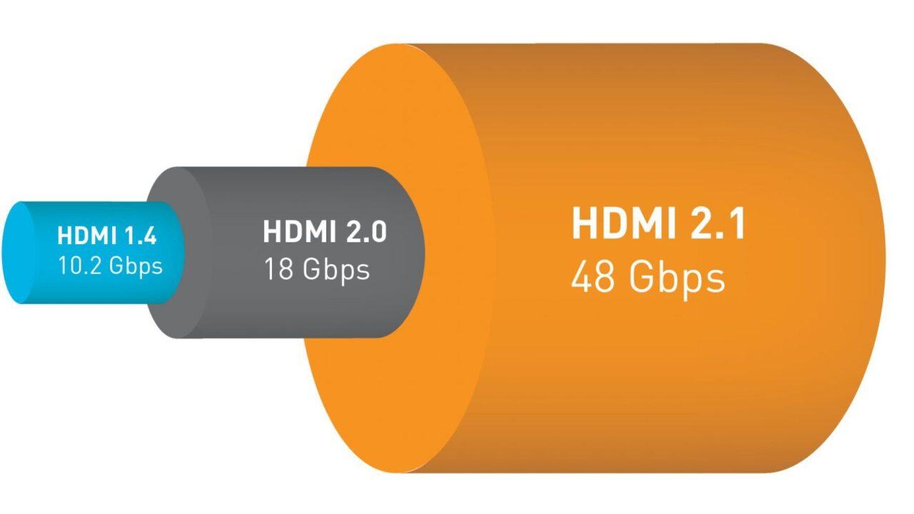 HDMI 2.1 bringt 8K ins Wohnzimmer und flüssige Bilder für Gamer