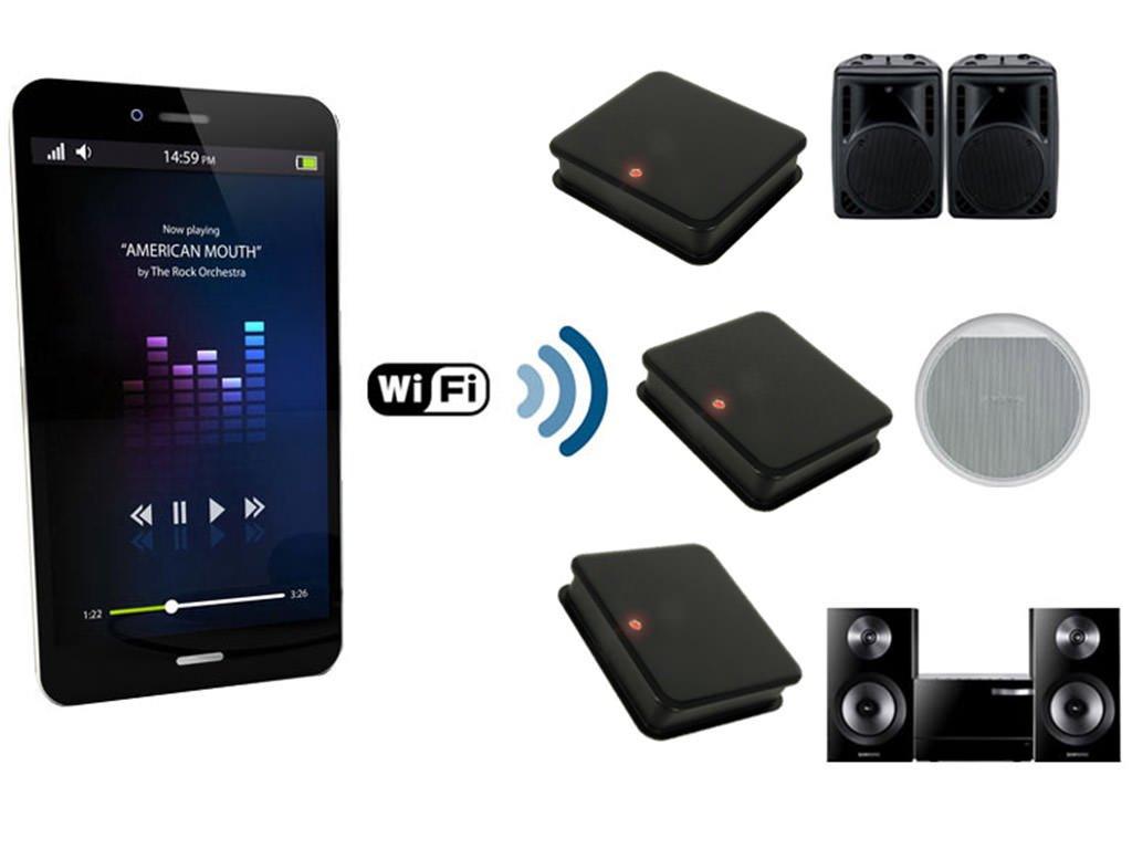 Multiroom Nachrüsten Ohne Sonos So Gehts Für Wenig Geld