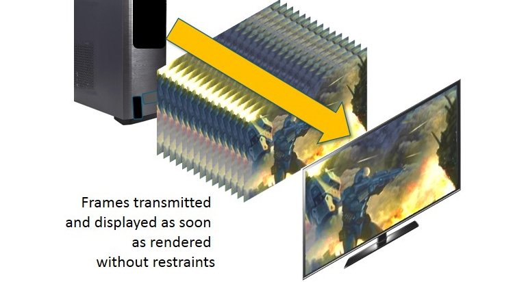 HDMI 2.1 sorgt mit seiner variablen Bildwiederholfrequenz (Variable Refresh Rate) für weniger Lags und Artefakte (Bild: HDMI Forum)