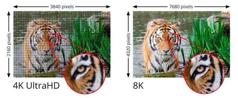 Die vielen Pixel der 8K-Auflösung machen das Bild einiges glatter (Bild: HDMI Forum)