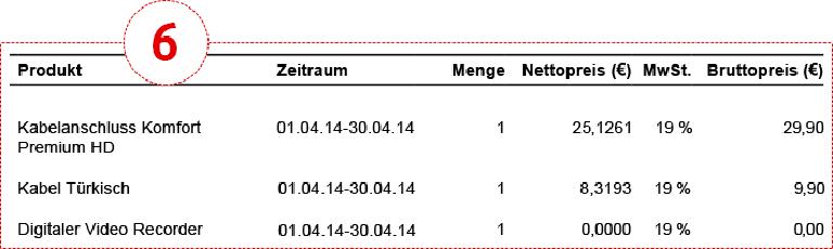 Vodafone Kabel nennt auf der Rechnung nur den Tarif, ohne zu sagen, ob dieser analog oder digital geschaltet wird. Hier liefert jedoch die Miete für den Digitalreceiver den Hinweis (Bild: Vodafone)