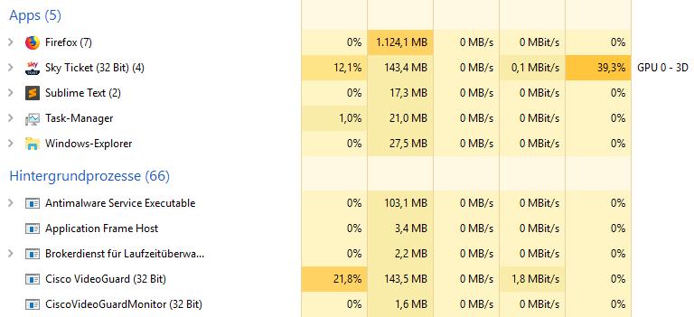Der Sky Ticket Player und der dazugehörige Cisco Video Guard beanspruchen Prozessor und Grafikeinheit sehr (Screenshot)