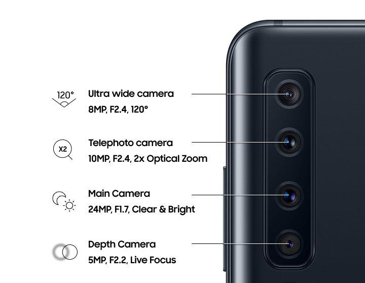Samsung Galaxy A9 Quad-Kamerasystem