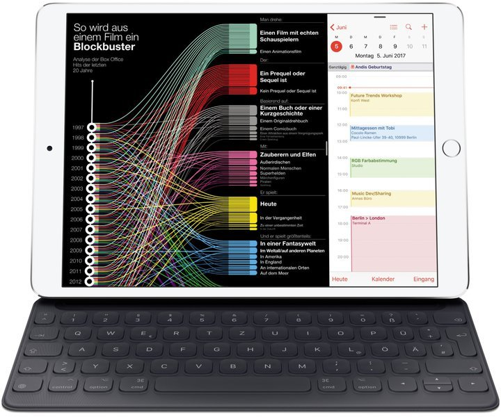 Das Smart Keyboard macht das Tablet zum Laptop. (Foto: Apple)