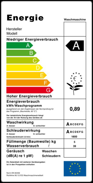 So sieht das Energieeffizienz-Label bisher aus. E, F und G spielen im Grunde keine Rolle mehr. (Foto: Wikimedia)
