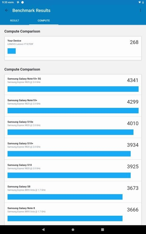 Hier zeigt das GeekBench 5 Ergebnis vom Lenovo Yoga Smart Tab, wo das Gerät im Vergleich steht. (Screenshot)