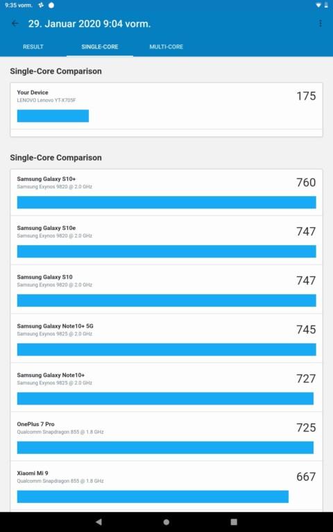 GeekBench 5 Ergebnis. (Screenshot)