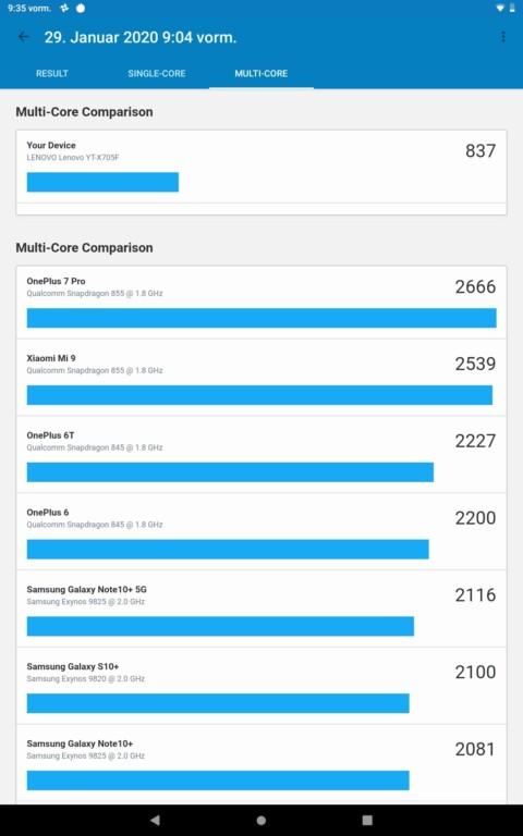 GeekBench 5 Ergebnis vom Lenovo Yoga Smart Tab im Vergleich zu den Top-Konkurrenten. (Screenshot)