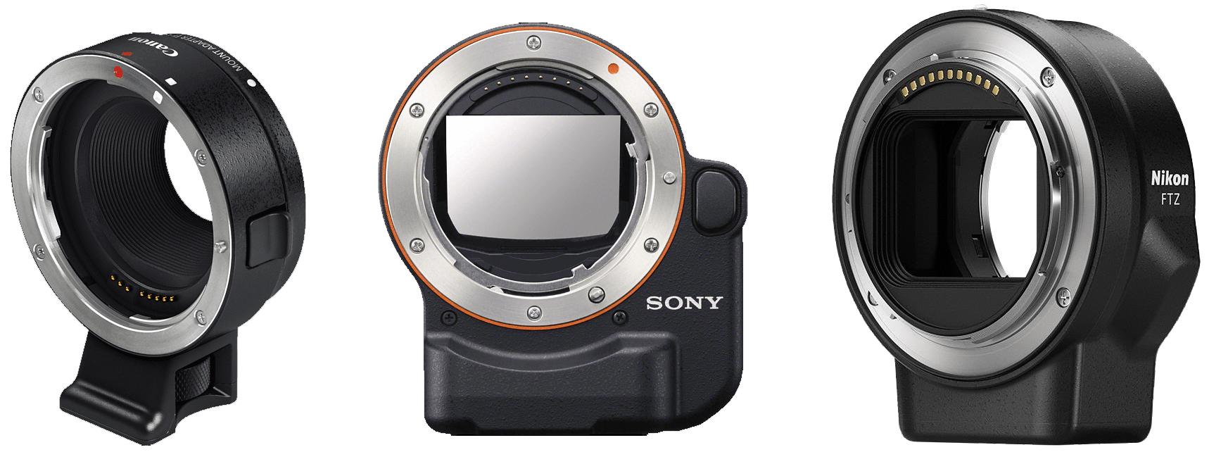Kamera Adapter