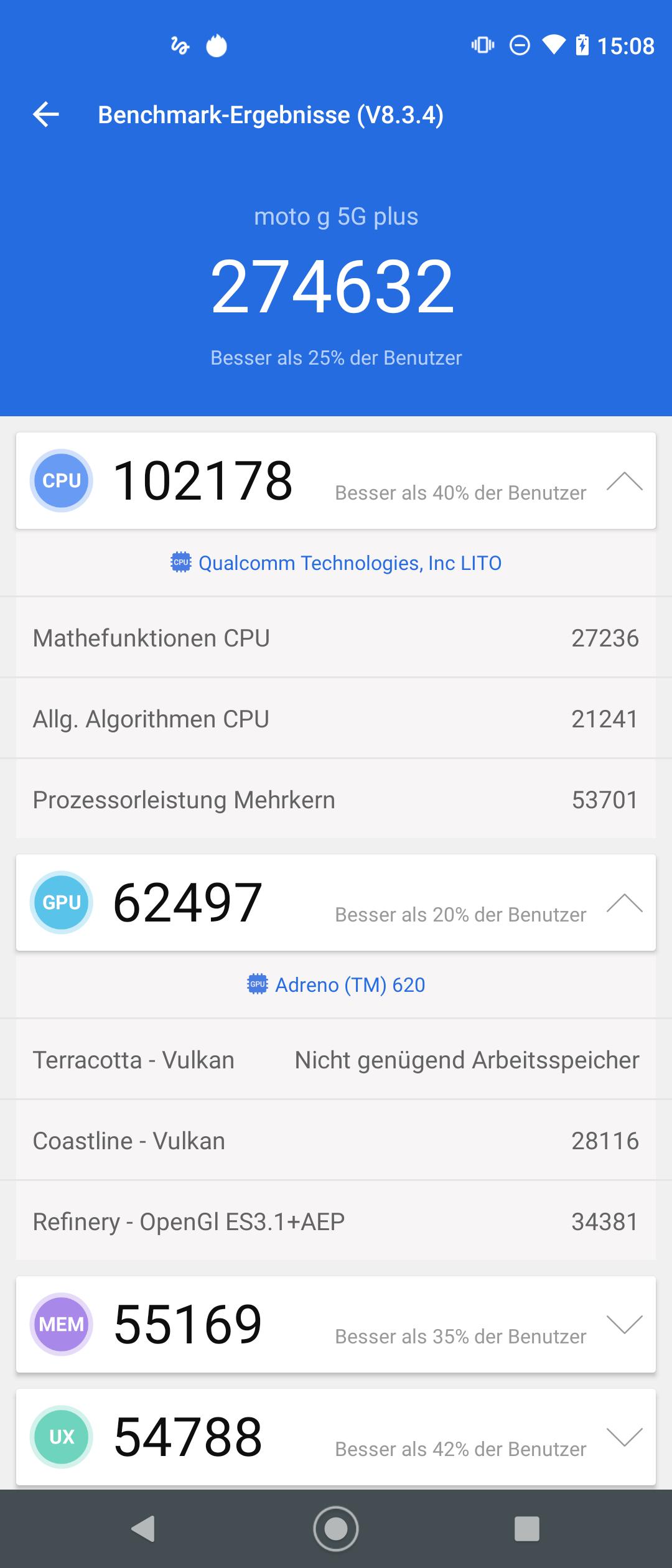 AnTuTu Score des Motorola Moto G 5G