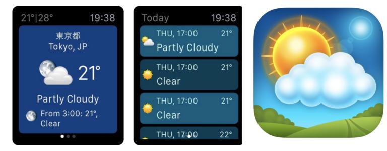 Wetter Deutschland XL