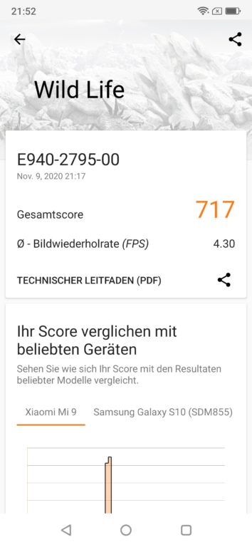 3DMark-Ergebnisse. (Screenshot)
