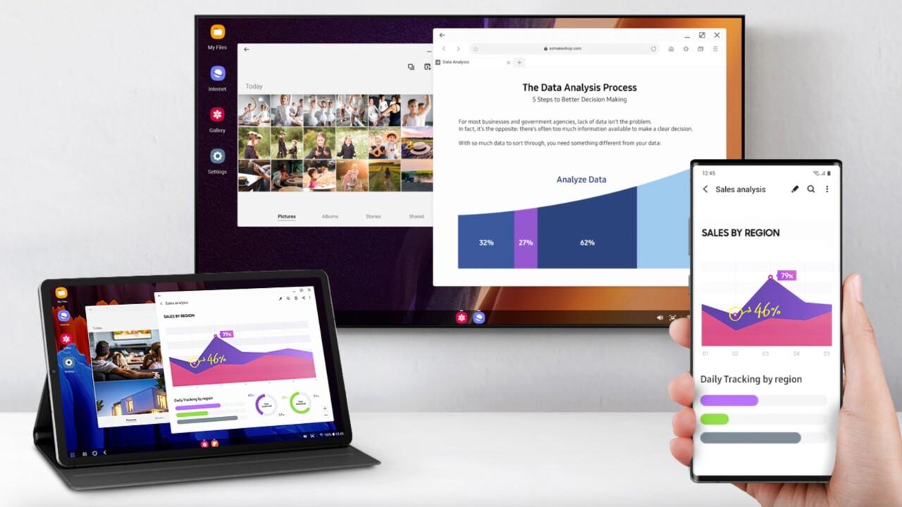 So benutzt du dein Smartphone als Desktop-PC