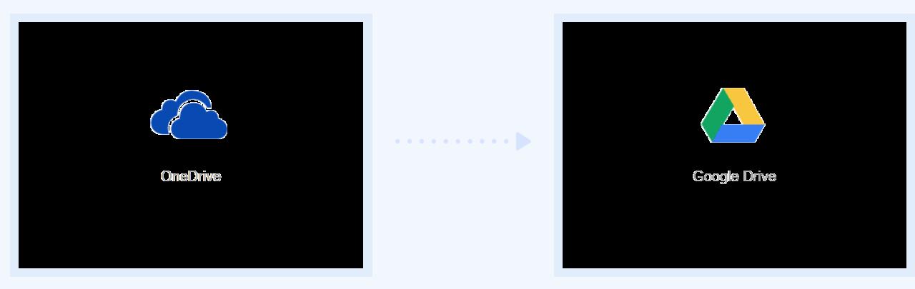 Von Microsoft OneDrive zu Google Drive wechseln: So geht's